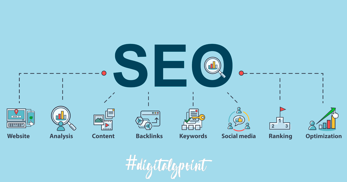 SEO Marketing – Put Your Website on Top!