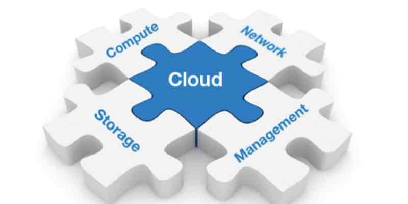 Top 5 Cloud Service Providers Right Away