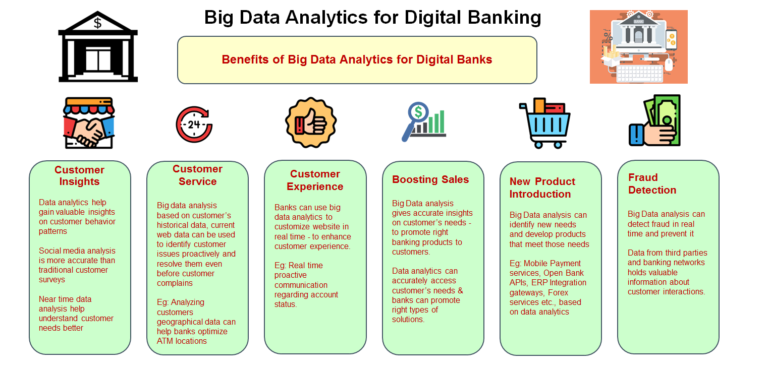 The Technology Decisions That Define Digital Banking Success