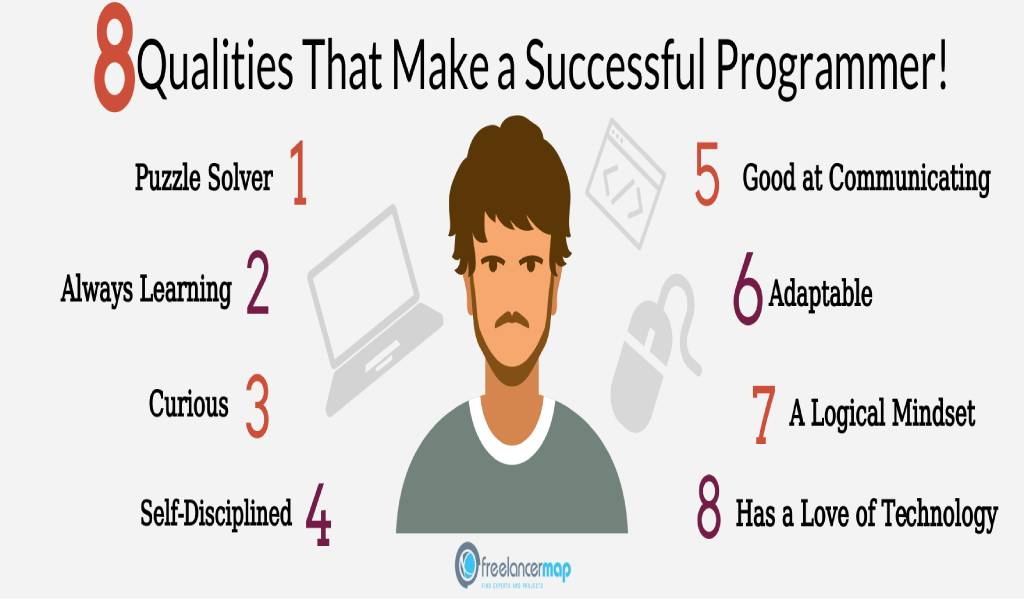 successful programmer