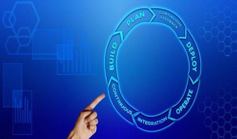 5 Ways To Select Custom Software Development Company