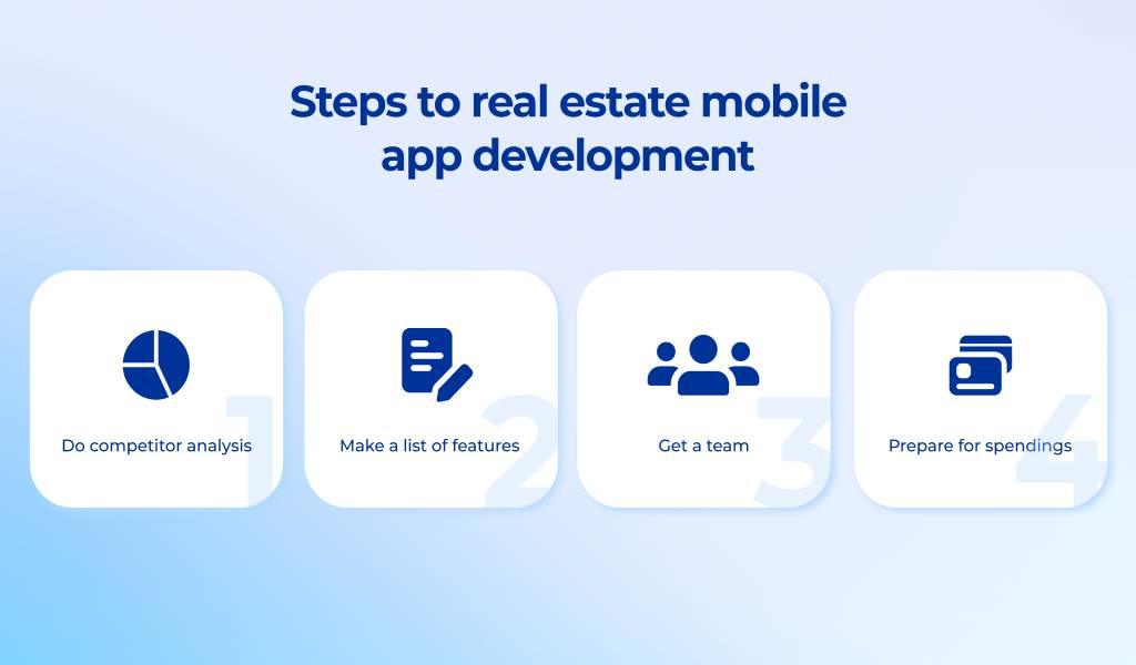 Real Estate Mobile App Development: Benefits, Monetization Strategies, and Development Stages